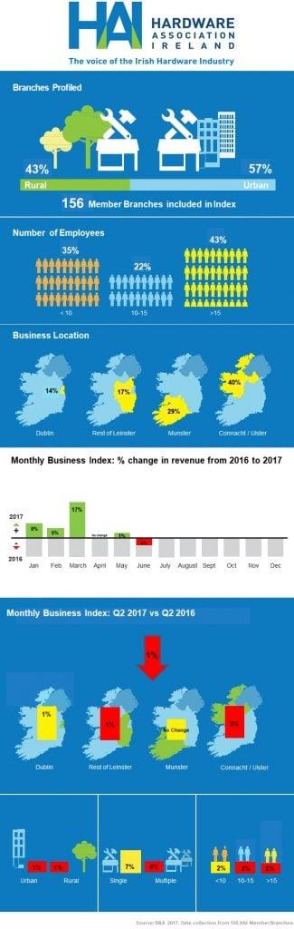 HAI Infographic - Q1 2017 v2