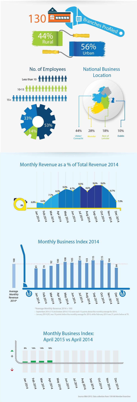 HAI Infographic 24-06-15.ai-2